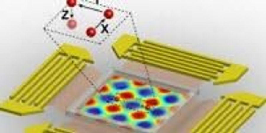 Acoustic Tweezers Manipulate Cells with Sound Waves