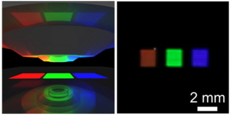 A set of vivid red, green and blue pixels based on aluminum nanostructures are shown in a liquid crystal display