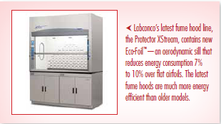 Labconco Latest Fume Hood