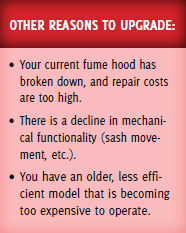 Reasons to Upgrade Fume Hoods