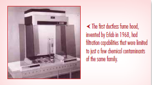The First Ductless Fume Hood