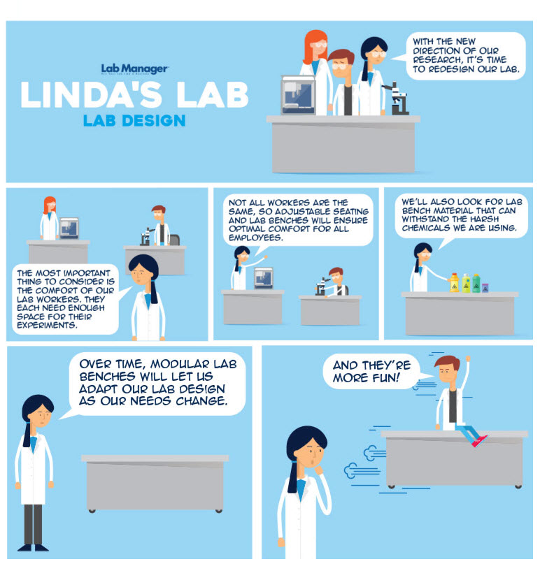 Linda's Lab Comic: Lab Design