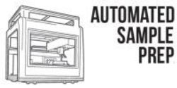Automated Sample Preparation Buyer's Guide