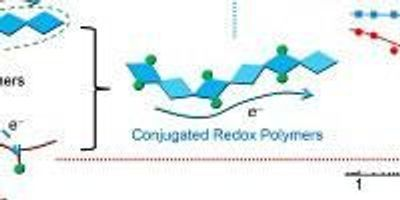 Researchers Discover N-Type Polymer for Fast Organic Battery
