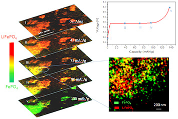 In operando 2D chemical mapping of multi particle lithium iron phosphate cathode