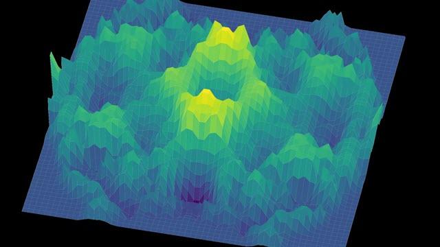 3D Representation of the Spin-Excitation Continuum of Cerium Zirconium Pyrochlore