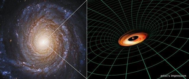 NGC 3147 and Black Hole Illustration
