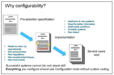 The importance of configurability in the evolution of a LIMS