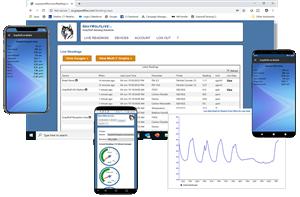 GrayWolfLive™ 3.0 Cloud Platform