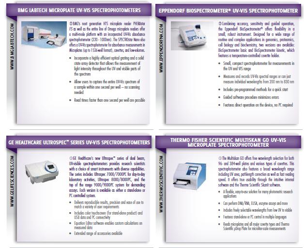 Spectrophotometers Info