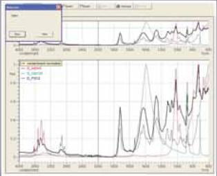 Contaminant Analysis Program