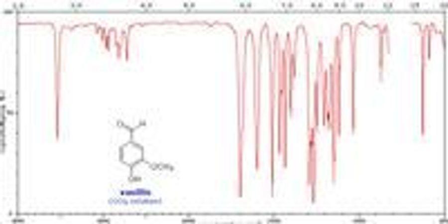 Product Focus: FTIR Spectroscopy