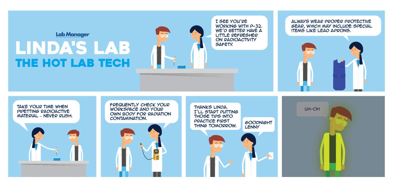 hot-lab-tech