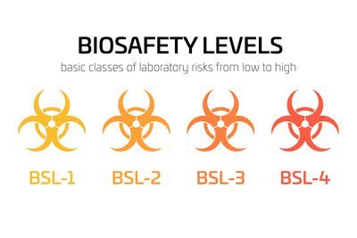 Biosafety Levels 1, 2, 3, & 4