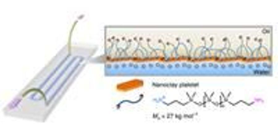 Scientists 3D-Print All-Liquid 'Lab on a Chip'