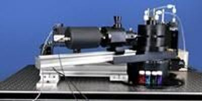 Powerful Software Suite for Light Scattering