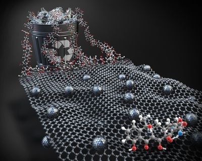 Removing Antibiotics from Water with Material from PET Bottles