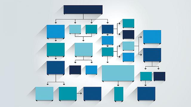 Lab Workflows