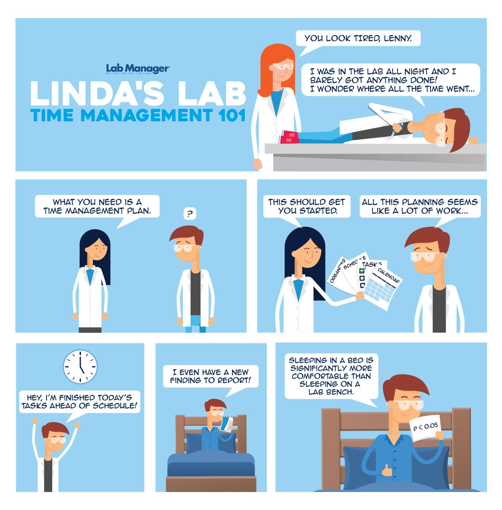 Linda's Lab: Time Management 101