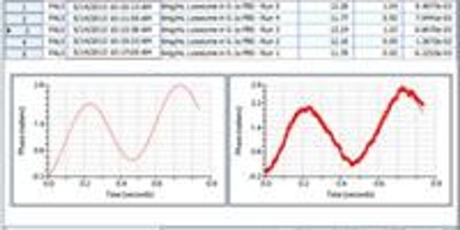 Integrated Software Suite for Particle Characterization