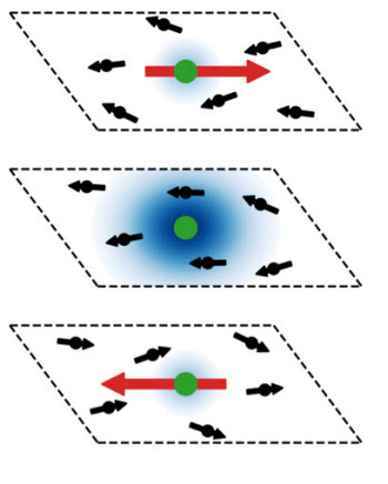 A graphic of a spontaneously emerging interface in a quantum material is shown