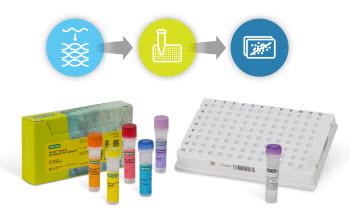 Bio-Rad lncRNA Workflow