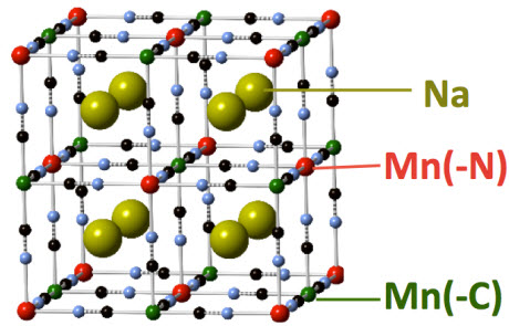 atomic structure of the anode material