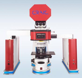 Photoluminescence Microspectroscopy option for CRAIC Technologies' 20/30 PV™ and Apollo II™ microspectrophotometers