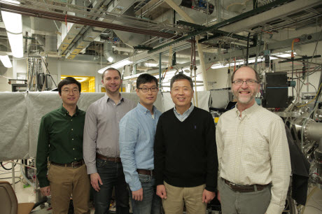 materials science and engineering team