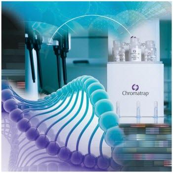 Chromatrap® ChIP-Seq kit (v.1.5)