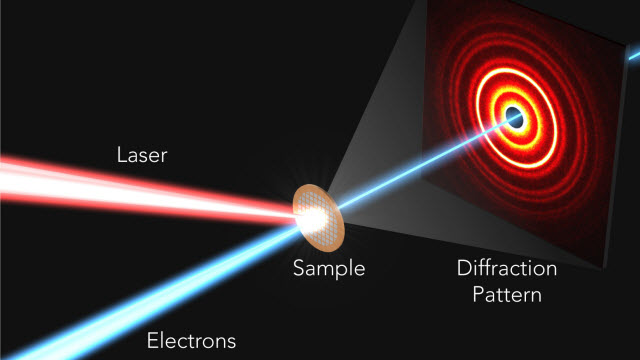 ultrafast electron diffraction experiment