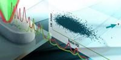 Photothermal Spectroscopy Corp and Bio-Rad Form Partnership in the Field of Simultaneous IR and Raman Spectroscopy