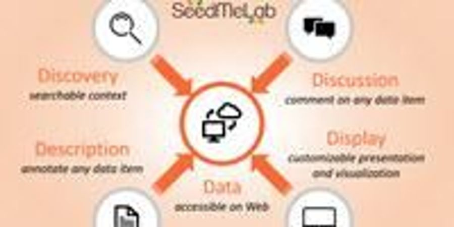 SDSC Launches Open-Source 'SeedMeLab'