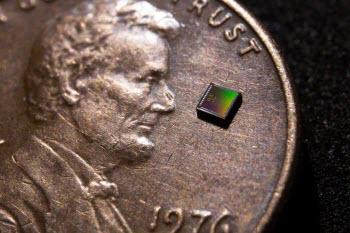 temperature sensor size