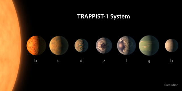 what each of the TRAPPIST-1 planets may look like