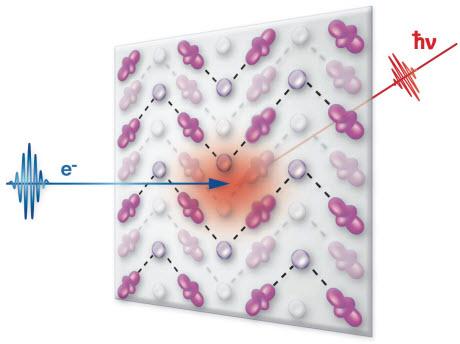 Imaging atomic-scale electron-lattice interaction