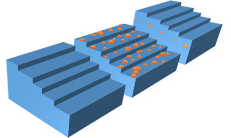 quantum dots on semiconductor surface