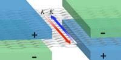 """A Device to Control """"Color"""" of Electrons in Graphene Provides Path to Future Electronics"""
