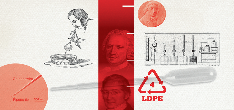 Evolution of the Pipette Infographic