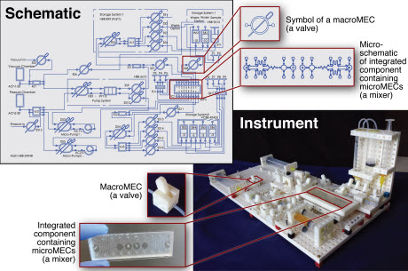 custom lab instrument