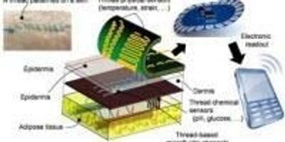 """Researchers Invent """"Smart"""" Thread That Collects Diagnostic Data When Sutured into Tissue"""