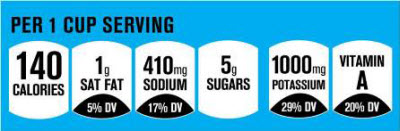 Front-of-package nutrition label