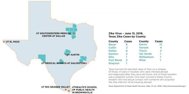 Texas Zika Cases