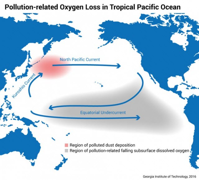 travel of air pollution deposits in the northern Pacfic Ocean