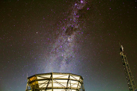Atacama Cosmology Telescope with Milky Way in background